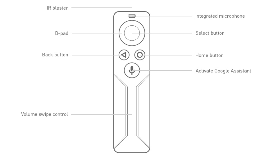shield-product-specs-remote-850-dl.jpg
